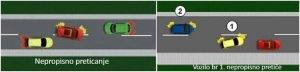 nepropisno preticanje ili obilaženje vozila