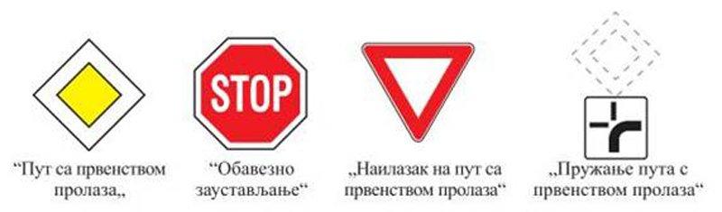 saobracajni znakovi o prvenstvu prolaska