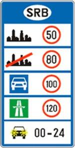 Ograničenje brzine u naselju znak